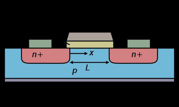 Macam-macam transistor